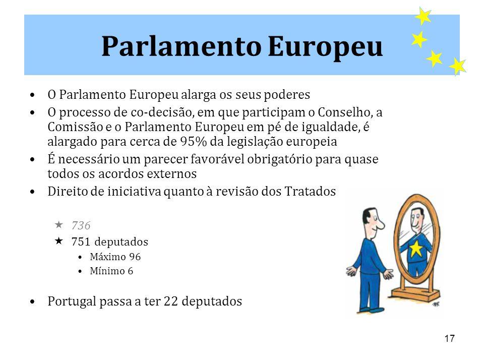 17 Parlamento Europeu •O Parlamento Europeu alarga os seus poderes •O processo de co-decisão, em que participam o Conselho, a Comissão e o Parlamento Europeu em pé de igualdade, é alargado para cerca de 95% da legislação europeia •É necessário um parecer favorável obrigatório para quase todos os acordos externos •Direito de iniciativa quanto à revisão dos Tratados  736  751 deputados •Máximo 96 •Mínimo 6 •Portugal passa a ter 22 deputados