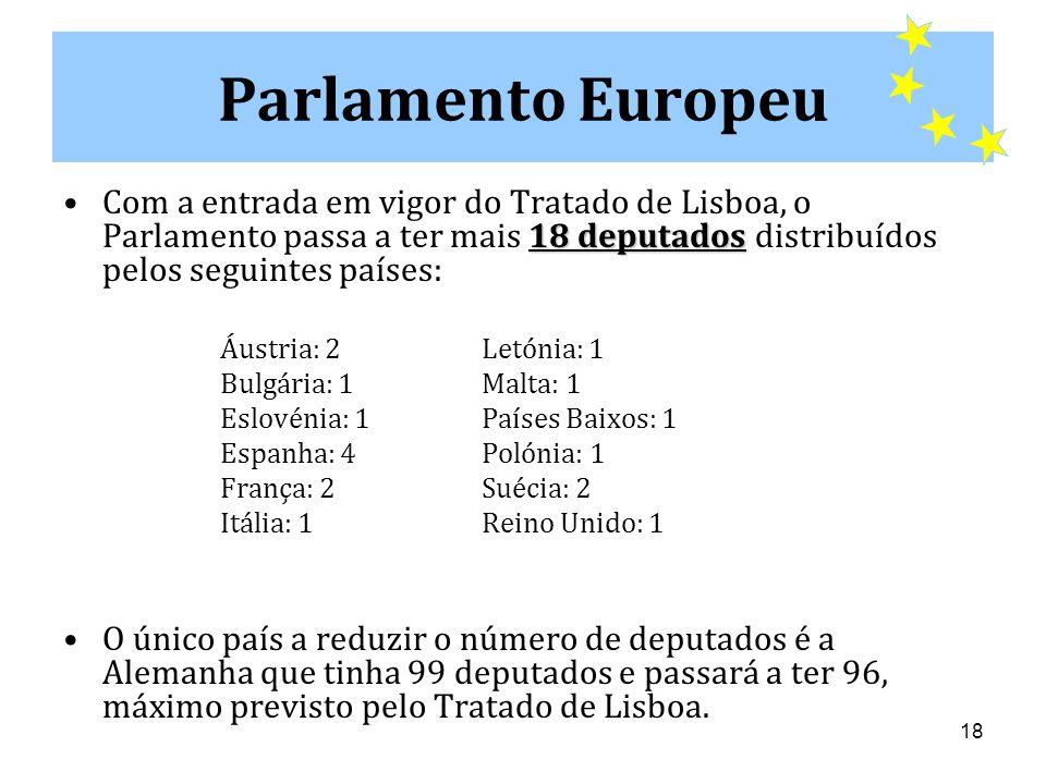 18 18 deputados •Com a entrada em vigor do Tratado de Lisboa, o Parlamento passa a ter mais 18 deputados distribuídos pelos seguintes países: Áustria: 2Letónia: 1 Bulgária: 1Malta: 1 Eslovénia: 1Países Baixos: 1 Espanha: 4Polónia: 1 França: 2Suécia: 2 Itália: 1Reino Unido: 1 •O único país a reduzir o número de deputados é a Alemanha que tinha 99 deputados e passará a ter 96, máximo previsto pelo Tratado de Lisboa.