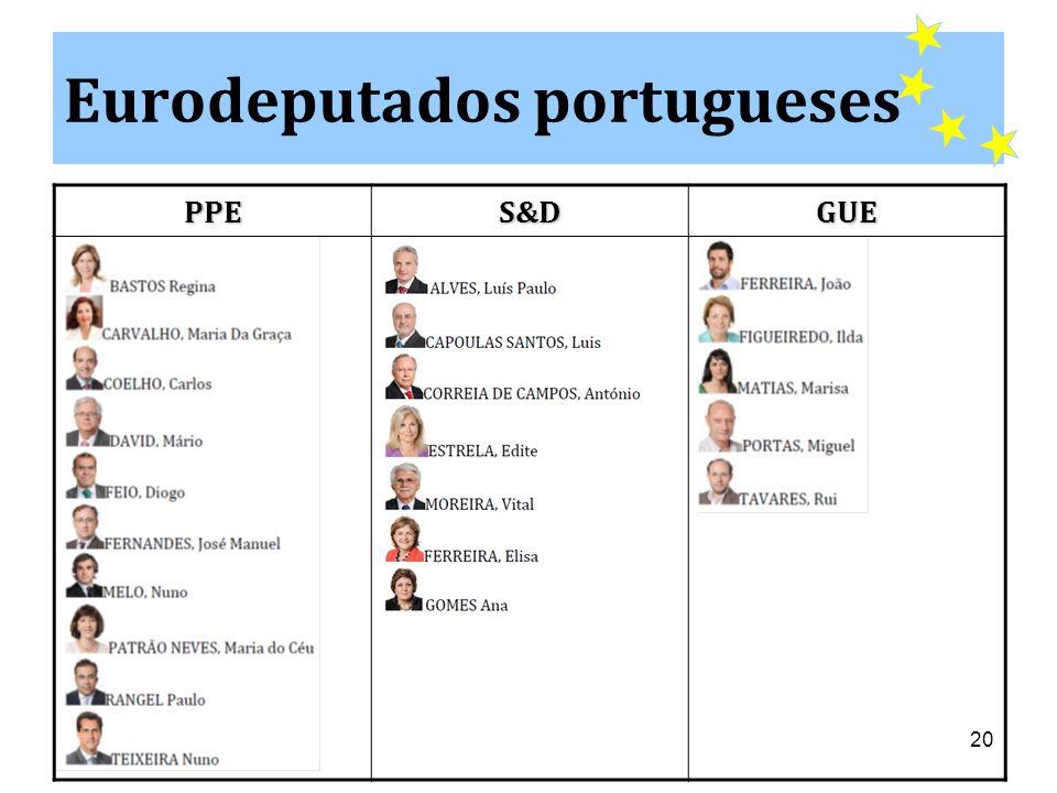 20 Eurodeputados portugueses PPES&DGUE