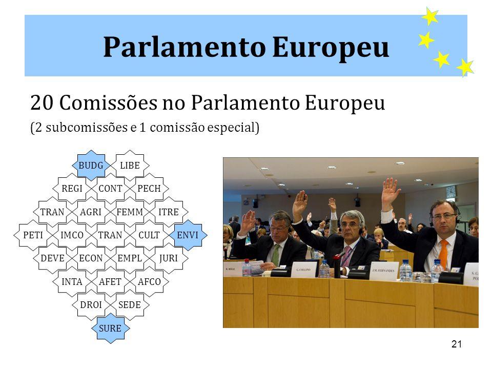 21 Parlamento Europeu 20 Comissões no Parlamento Europeu (2 subcomissões e 1 comissão especial) DEVE REGI INTA EMPL CONT ECON ITRE IMCOTRAN AFET AGRI PECH CULTENVI JURI PETI FEMM AFCO DROISEDE SURE BUDGLIBE