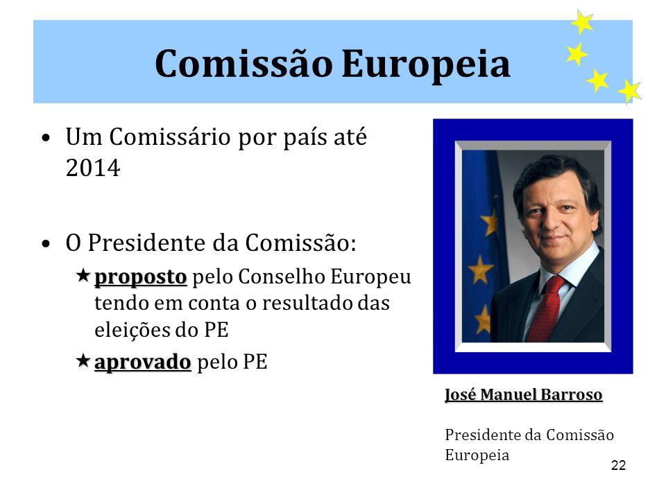 22 Comissão Europeia •Um Comissário por país até 2014 •O Presidente da Comissão:  proposto  proposto pelo Conselho Europeu tendo em conta o resultado das eleições do PE  aprovado  aprovado pelo PE José Manuel Barroso Presidente da Comissão Europeia