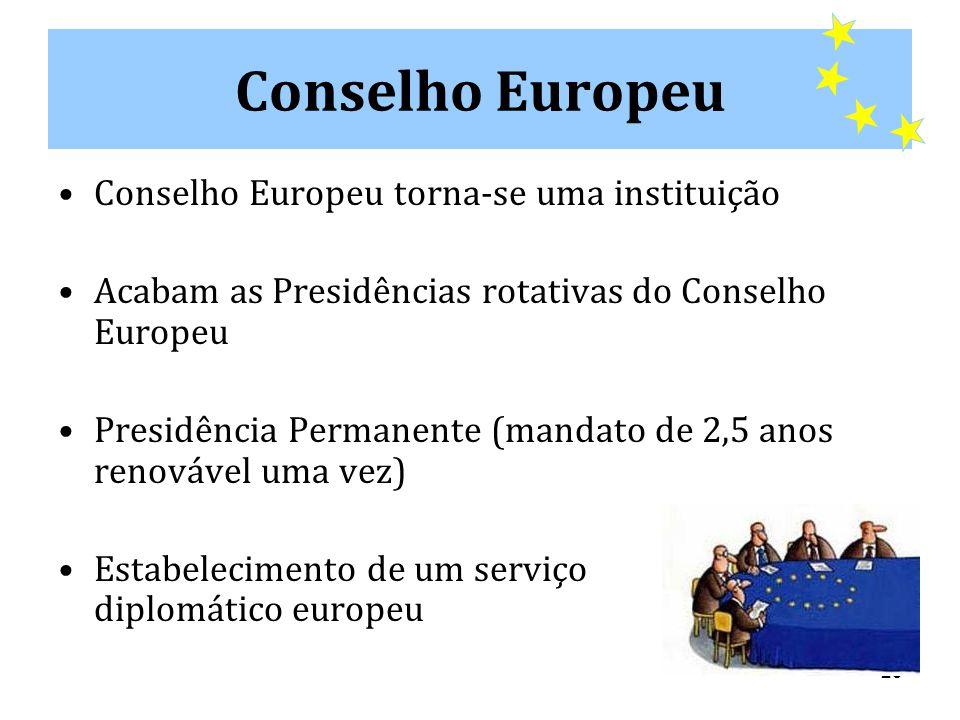 23 Conselho Europeu •Conselho Europeu torna-se uma instituição •Acabam as Presidências rotativas do Conselho Europeu •Presidência Permanente (mandato de 2,5 anos renovável uma vez) •Estabelecimento de um serviço diplomático europeu