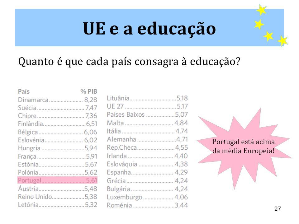 27 UE e a educação Quanto é que cada país consagra à educação.