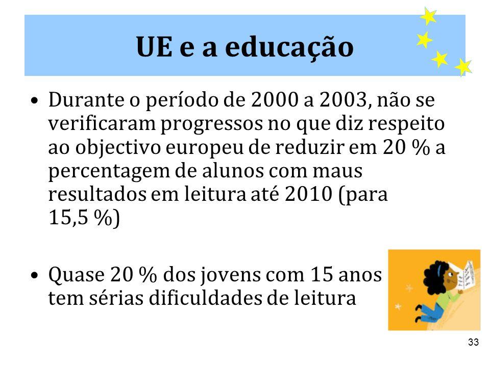 33 •Durante o período de 2000 a 2003, não se verificaram progressos no que diz respeito ao objectivo europeu de reduzir em 20 % a percentagem de alunos com maus resultados em leitura até 2010 (para 15,5 %) •Quase 20 % dos jovens com 15 anos tem sérias dificuldades de leitura UE e a educação