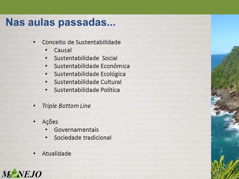 Nas aulas passadas... • Conceito de Sustentabilidade • Causal • Sustentabilidade Social • Sustentabilidade Econômica • Sustentabilidade Ecológica • Su