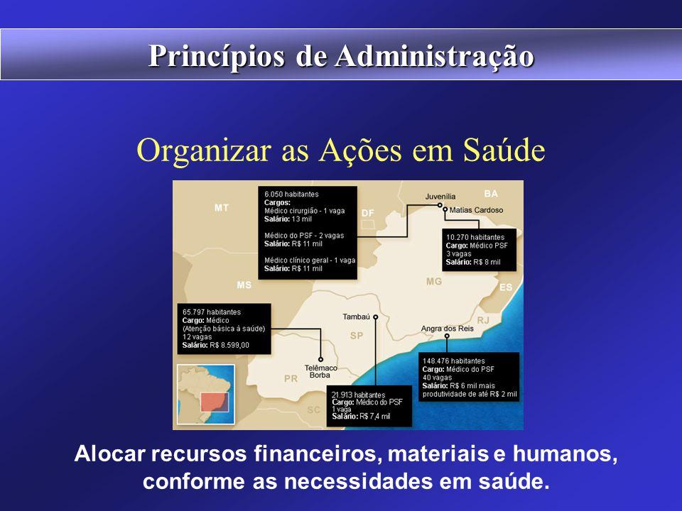 Organizar É o processo de arrumar e alocar o trabalho, a autoridade e os recursos entre os membros da organização de modo que eles possam alcançar efi