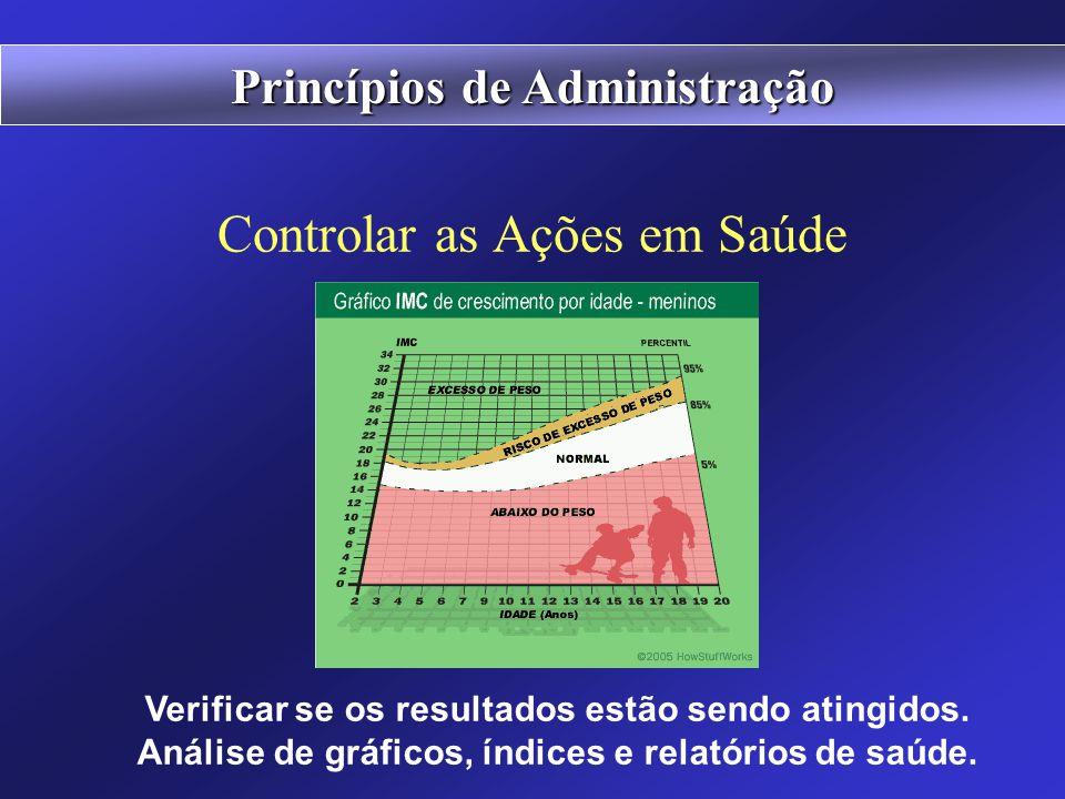 Controlar Certificar-se de que os atos dos membros da organização rumam aos objetivos estabelecidos. Envolve três elementos principais: (1) estabelece