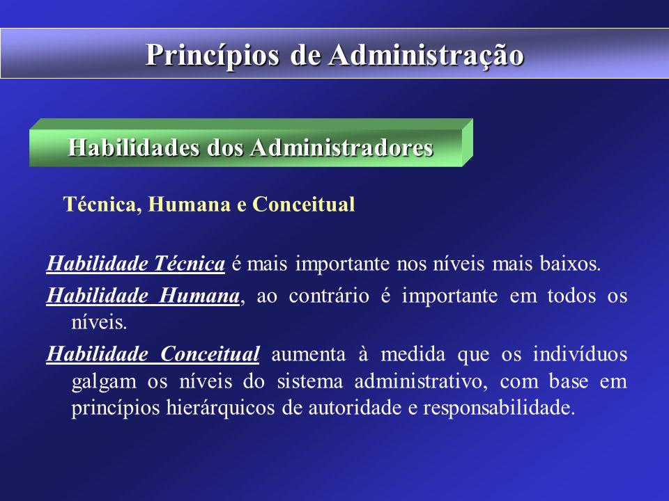 Habilidades dos Administradores Técnica, Humana e Conceitual Habilidade conceitual é a capacidade de coordenar e integrar todos os interesses e ativid