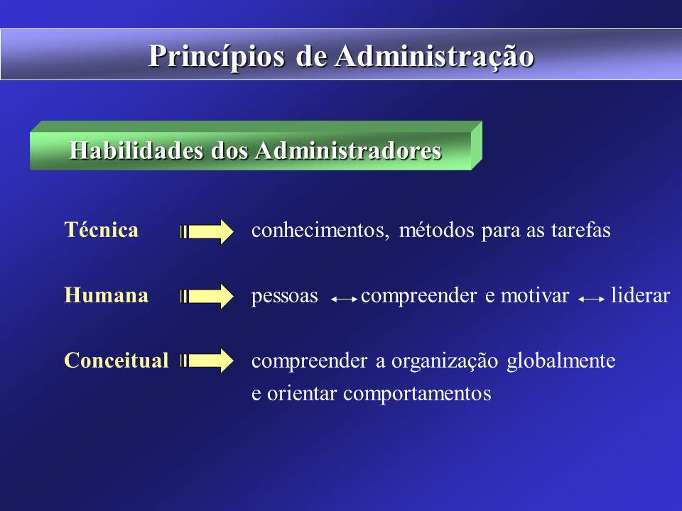 Habilidades dos Administradores Técnica, Humana e Conceitual Habilidade Técnica é mais importante nos níveis mais baixos. Habilidade Humana, ao contrá