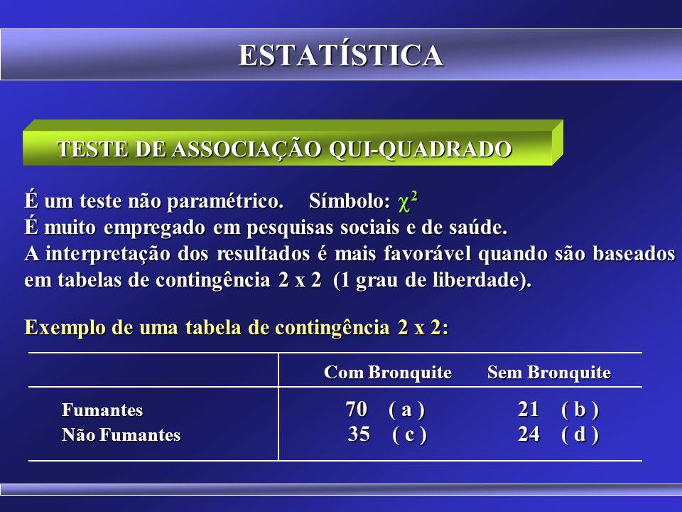 ESTATÍSTICA TESTES DE ASSOCIAÇÃO São Testes de Hipóteses para dados nominais H 0 (Hipótese Nula): Não existe associação entre as variáveis estudadas H