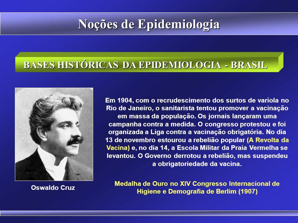 BASES HISTÓRICAS DA EPIDEMIOLOGIA - BRASIL Noções de Epidemiologia Carlos Chagas Nascido em 1878, em Oliveira, Minas Gerais, CARLOS RIBEIRO JUSTINIANO