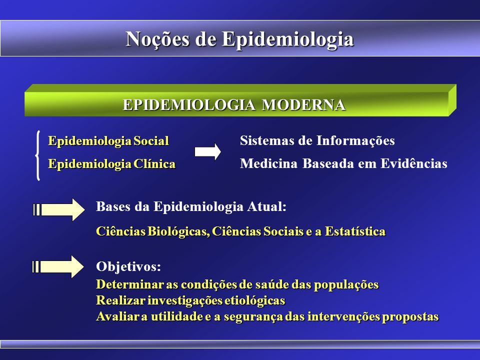 BASES HISTÓRICAS DA EPIDEMIOLOGIA - BRASIL Noções de Epidemiologia Oswaldo Cruz Em 1904, com o recrudescimento dos surtos de varíola no Rio de Janeiro