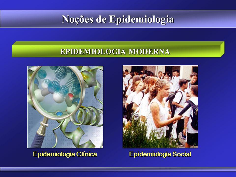 Noções de Epidemiologia Epidemiologia Social Epidemiologia Social Sistemas de Informações Epidemiologia Clínica Epidemiologia Clínica Medicina Baseada