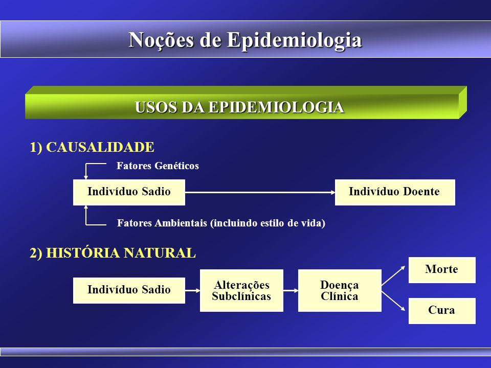 Noções de Epidemiologia PATOGENICIDADE: Capacidade do agente etiológico de produzir doença. Alta = Sarampo, Raiva, Varícela Média = Caxumba, Rubéola B