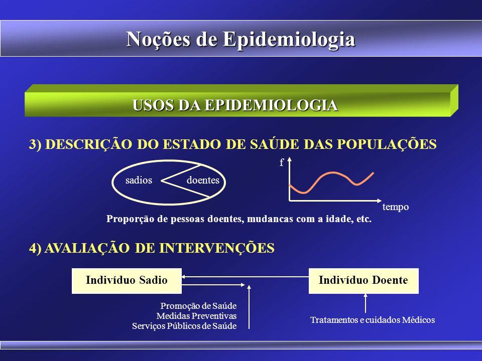 Noções de Epidemiologia 1) CAUSALIDADE 2) HISTÓRIA NATURAL USOS DA EPIDEMIOLOGIA Indivíduo Sadio Indivíduo Doente Fatores Genéticos Fatores Ambientais