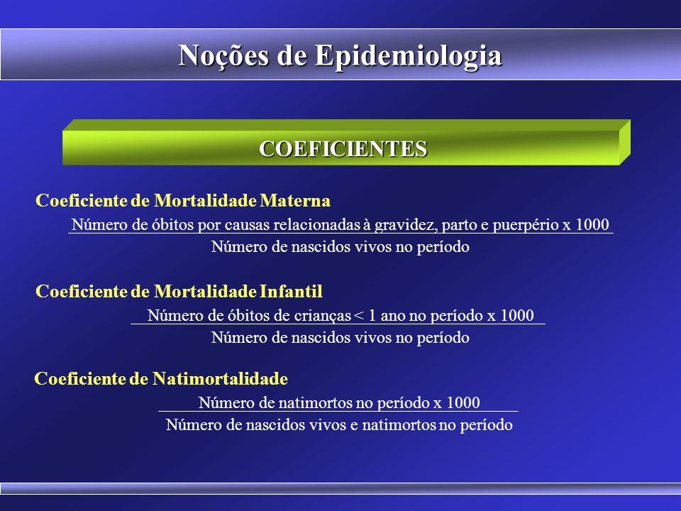 Noções de Epidemiologia Prevalência e Incidência