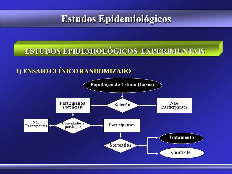 Estudos Epidemiológicos ESTUDOS EPIDEMIOLÓGICOS OBSERVACIONAIS 1) ESTUDO DE CASO CONTROLE (O que aconteceu?) 2) ESTUDO TRANSVERSAL (O que está acontec