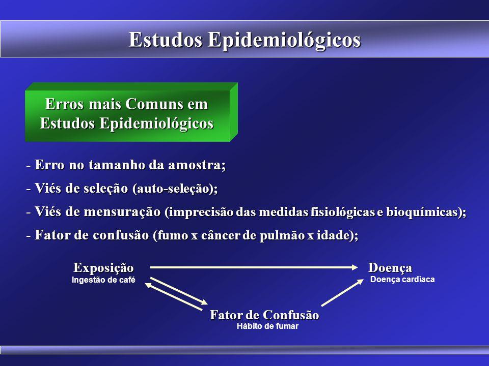 ESTUDOS EPIDEMIOLÓGICOS EXPERIMENTAIS 2) ENSAIO DE CAMPO Excluídos Participantes Controle Tratamento Sorteio População de Estudo (Risco) Estudos Epide