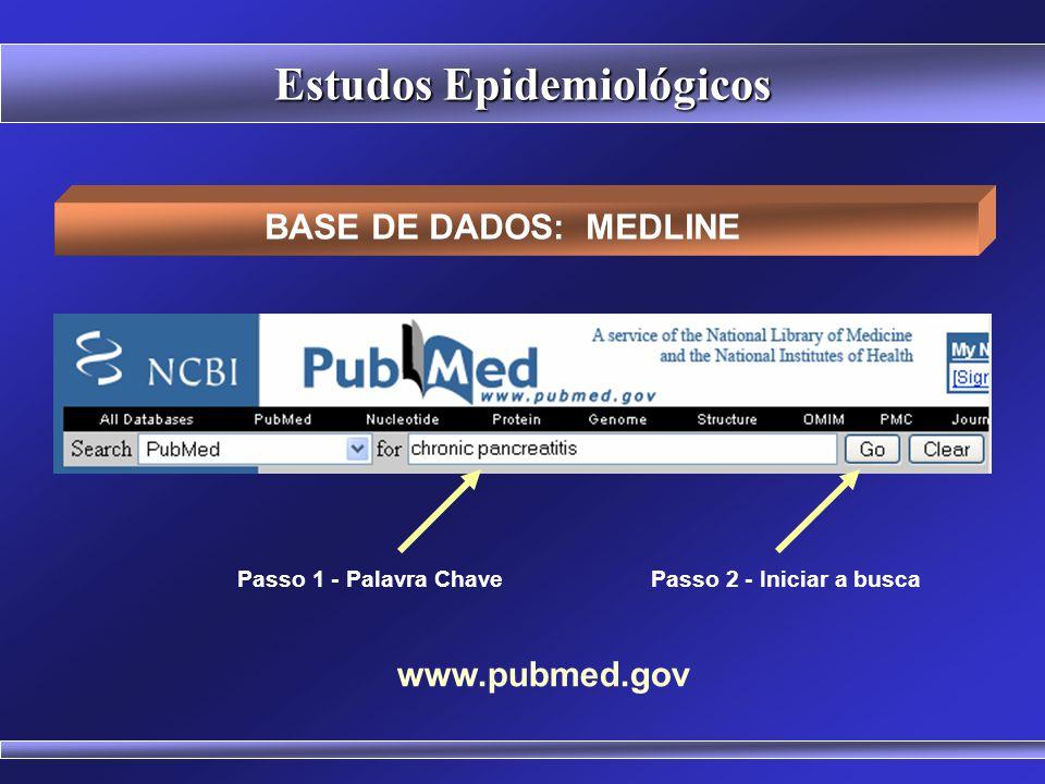 Estudos Epidemiológicos www.pubmed.gov BASE DE DADOS: MEDLINE MEDLINE é uma base de dados da literatura internacional da área médica e biomédica, prod