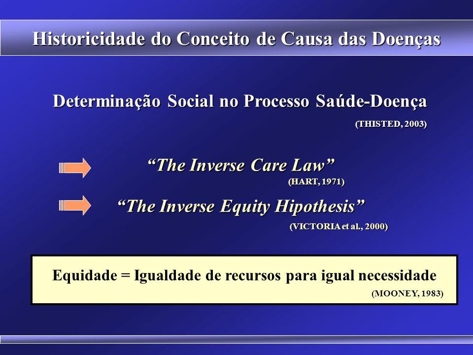 """Historicidade do Conceito de Causa das Doenças """"A doença é o produto direto ou indireto das condições gerais em que se desenvolve a sociedade e das co"""