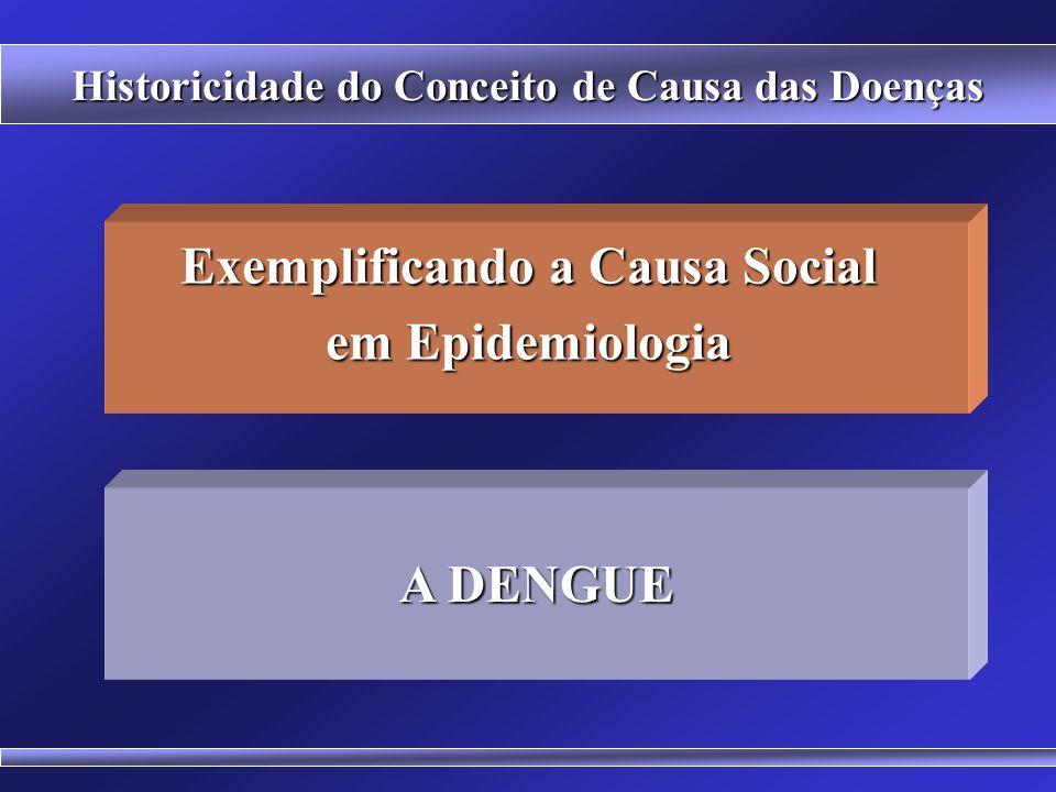 """Historicidade do Conceito de Causa das Doenças (THISTED, 2003) Determinação Social no Processo Saúde-Doença """"The Inverse Care Law"""" (HART, 1971) """"The I"""