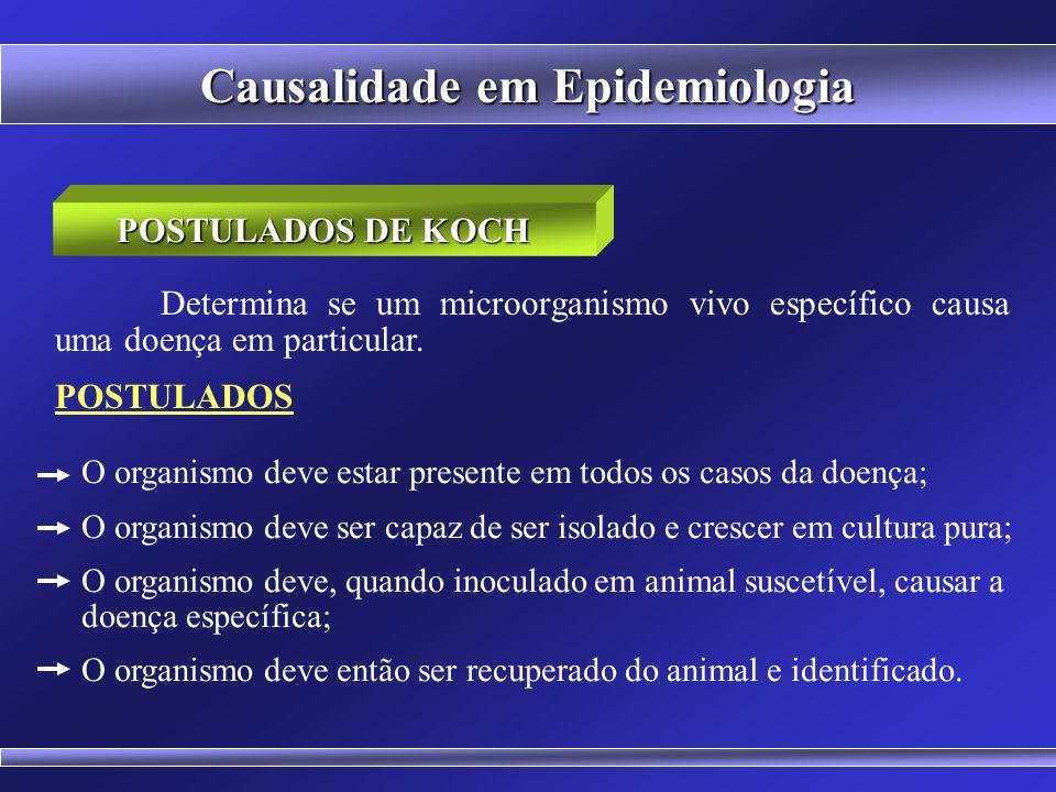Causalidade em Epidemiologia É um evento, uma condição, uma característica ou uma combinação destes fatores que desempenham um papel importante na sua