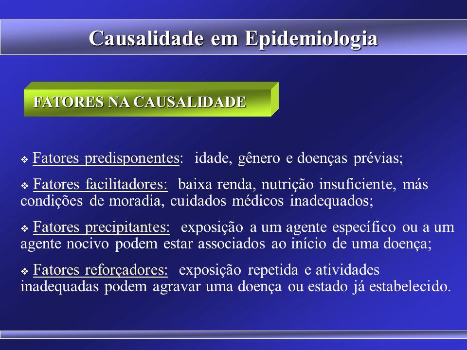 Causalidade em Epidemiologia Determina se um microorganismo vivo específico causa uma doença em particular. POSTULADOS POSTULADOS DE KOCH O organismo