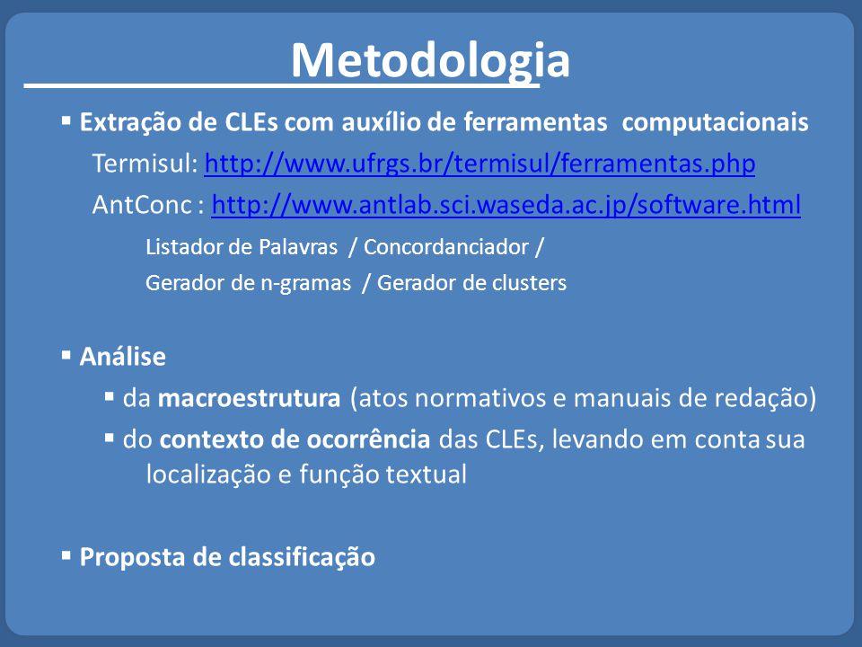 Metodologia  Extração de CLEs com auxílio de ferramentas computacionais Termisul: http://www.ufrgs.br/termisul/ferramentas.phphttp://www.ufrgs.br/ter