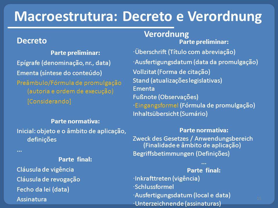 Macroestrutura: Decreto e Verordnung Decreto Parte preliminar: Epígrafe (denominação, nr., data) Ementa (síntese do conteúdo) Preâmbulo/Fórmula de pro