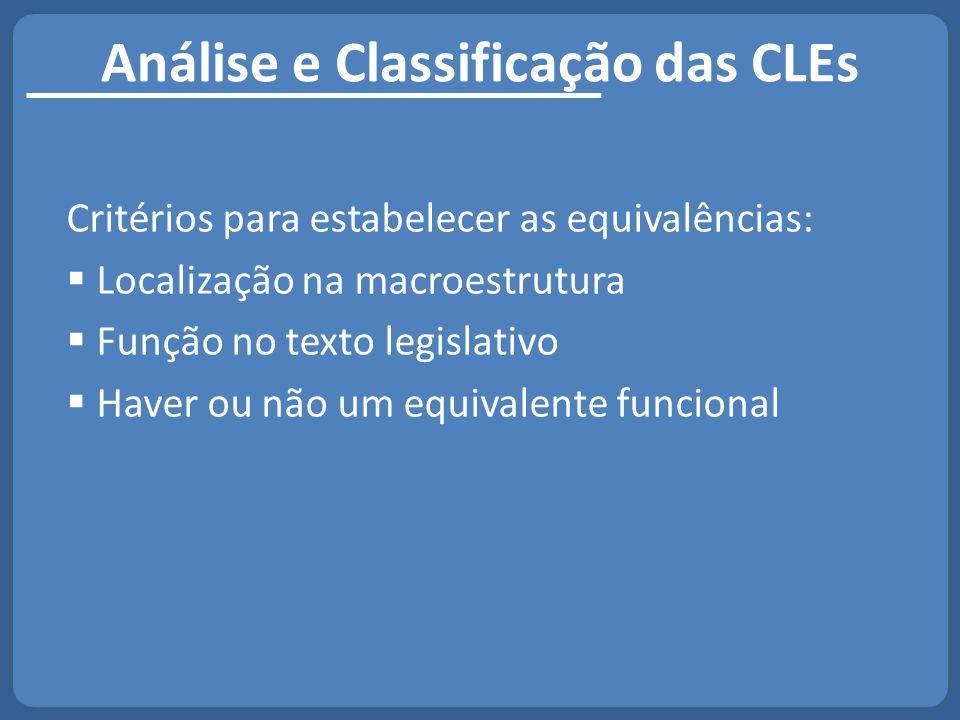 Análise e Classificação das CLEs Critérios para estabelecer as equivalências:  Localização na macroestrutura  Função no texto legislativo  Haver ou