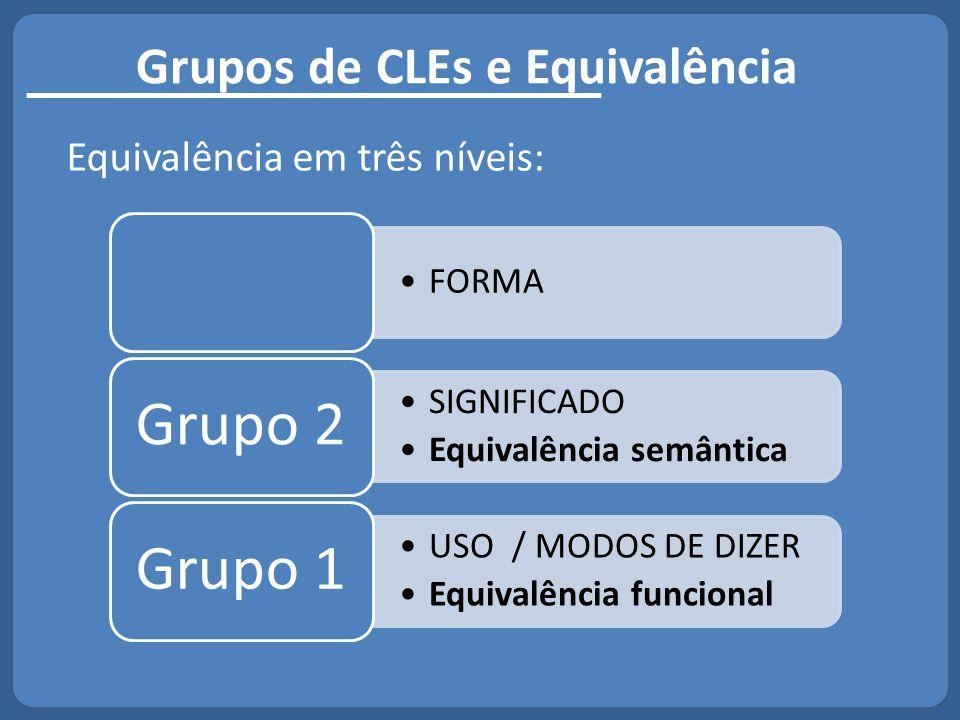 Grupos de CLEs e Equivalência Equivalência em três níveis: •FORMA •SIGNIFICADO •Equivalência semântica Grupo 2 •USO / MODOS DE DIZER •Equivalência fun