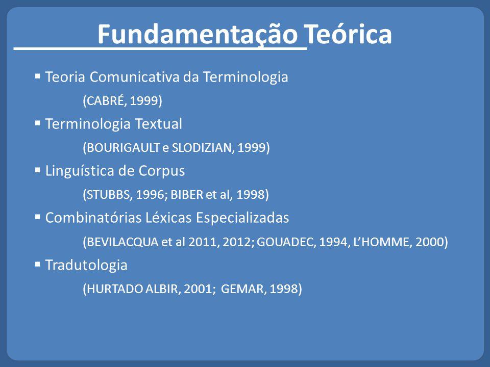 Fundamentação Teórica  Teoria Comunicativa da Terminologia (CABRÉ, 1999)  Terminologia Textual (BOURIGAULT e SLODIZIAN, 1999)  Linguística de Corpu