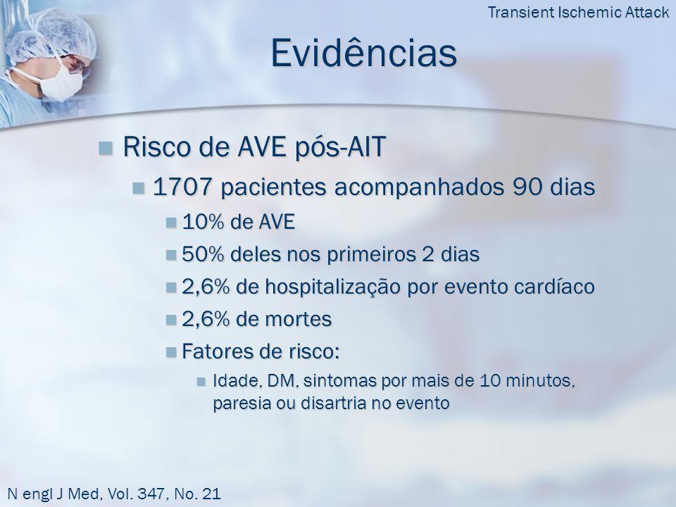 Evidências  Risco de AVE pós-AIT  1707 pacientes acompanhados 90 dias  10% de AVE  50% deles nos primeiros 2 dias  2,6% de hospitalização por evento cardíaco  2,6% de mortes  Fatores de risco:  Idade, DM, sintomas por mais de 10 minutos, paresia ou disartria no evento Transient Ischemic Attack N engl J Med, Vol.