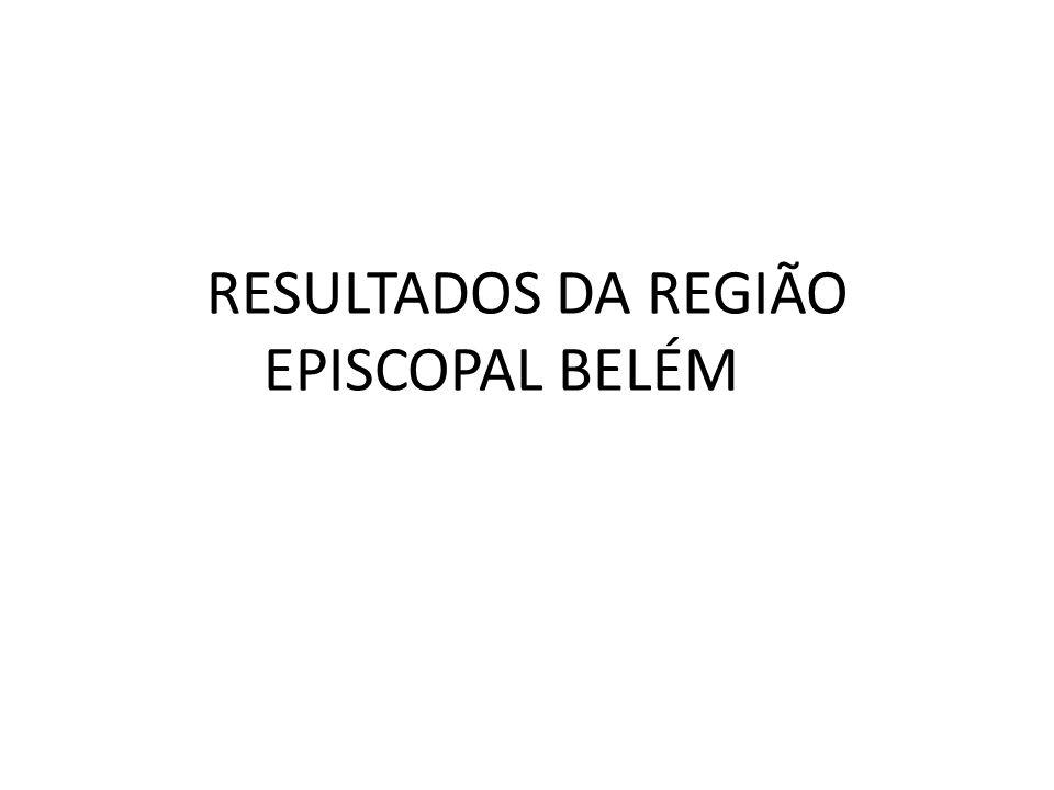 RESULTADOS DA REGIÃO EPISCOPAL BELÉM