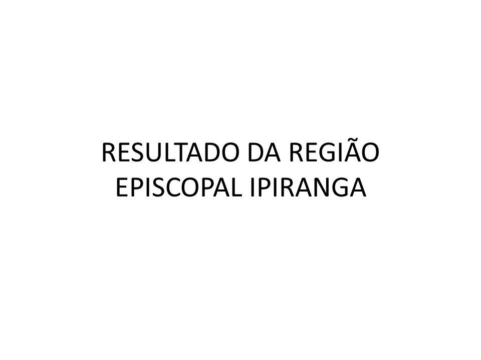 RESULTADO DA REGIÃO EPISCOPAL IPIRANGA