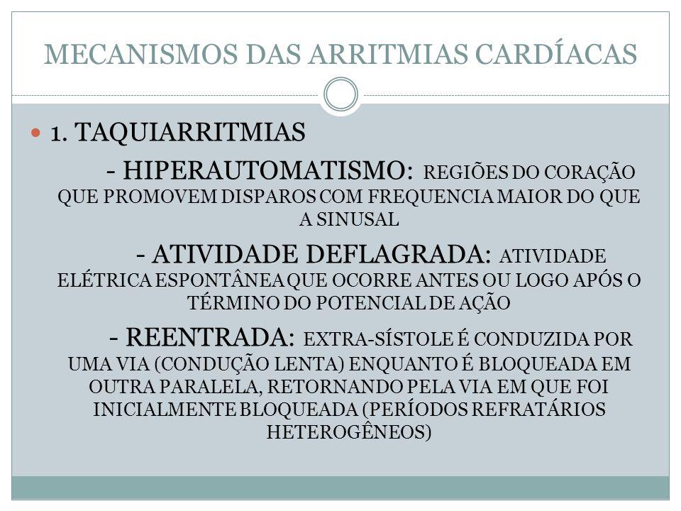MECANISMOS DAS ARRITMIAS CARDÍACAS  1. TAQUIARRITMIAS - HIPERAUTOMATISMO: REGIÕES DO CORAÇÃO QUE PROMOVEM DISPAROS COM FREQUENCIA MAIOR DO QUE A SINU