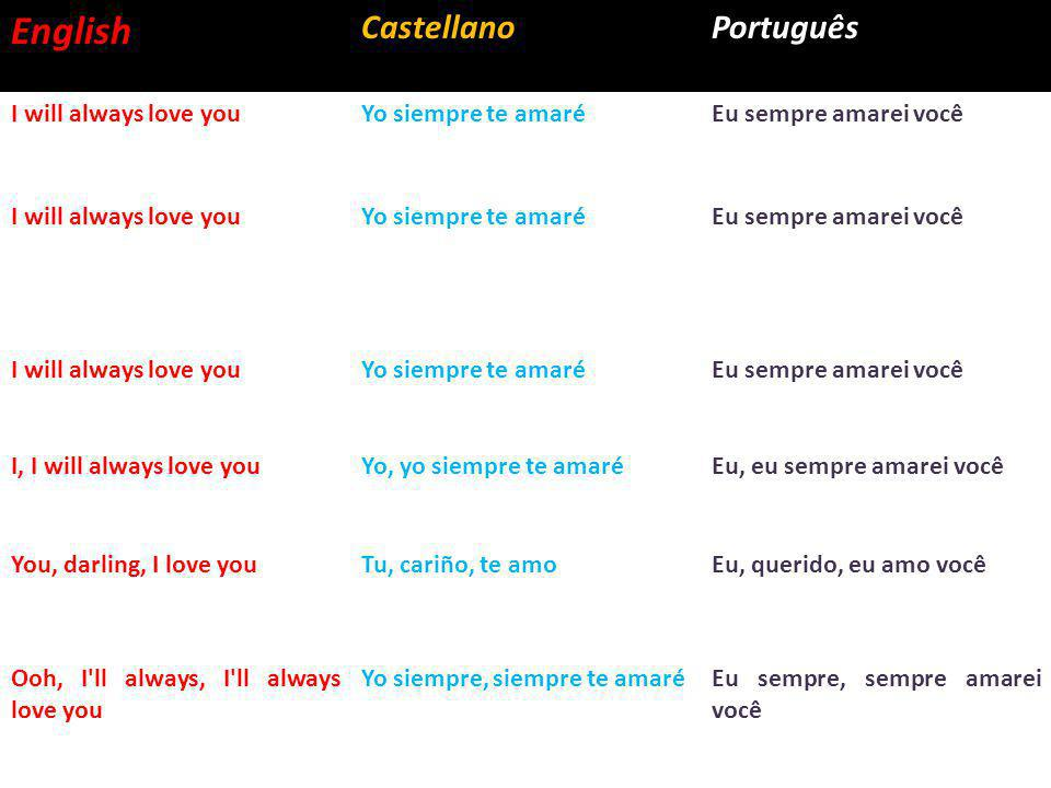 English CastellanoPortuguês I hope life treats you kindEspero que la vida te trate bien Eu espero que a vida te trate bem And I hope you have all you'
