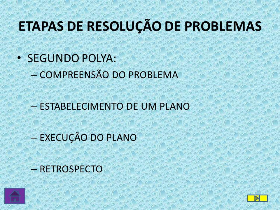 ETAPAS DE RESOLUÇÃO DE PROBLEMAS • SEGUNDO POLYA: – COMPREENSÃO DO PROBLEMA – ESTABELECIMENTO DE UM PLANO – EXECUÇÃO DO PLANO – RETROSPECTO