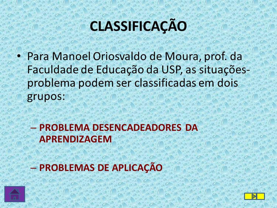 CLASSIFICAÇÃO • Para Manoel Oriosvaldo de Moura, prof. da Faculdade de Educação da USP, as situações- problema podem ser classificadas em dois grupos: