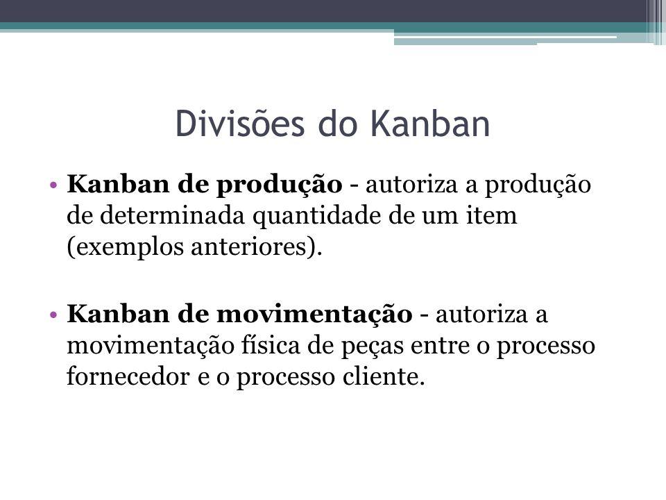 Divisões do Kanban •Kanban de produção - autoriza a produção de determinada quantidade de um item (exemplos anteriores).