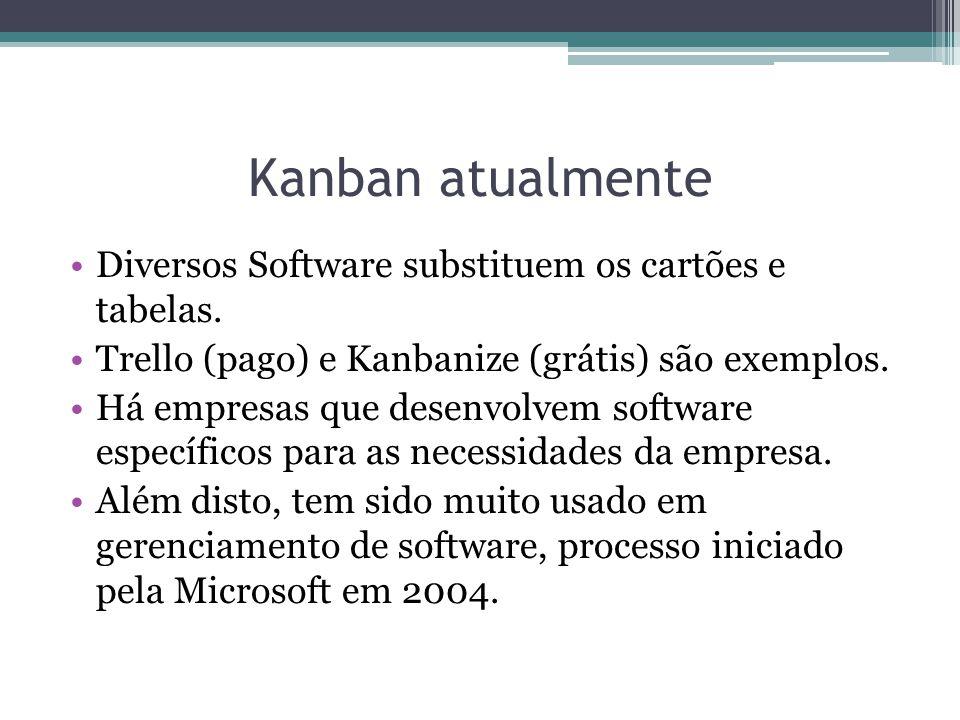 Kanban atualmente •Diversos Software substituem os cartões e tabelas.