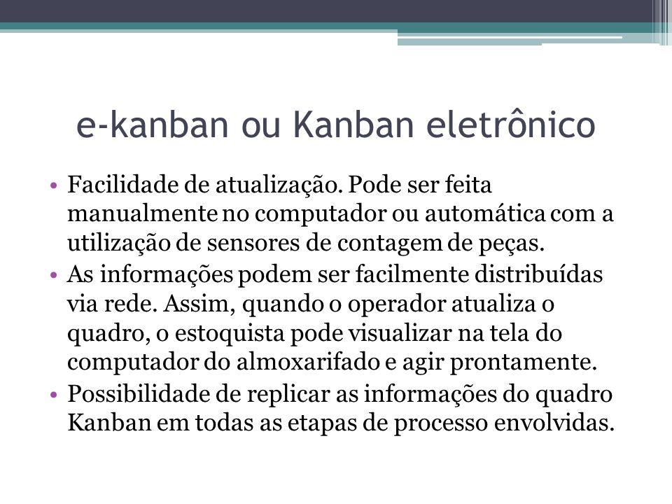 e-kanban ou Kanban eletrônico •Facilidade de atualização.