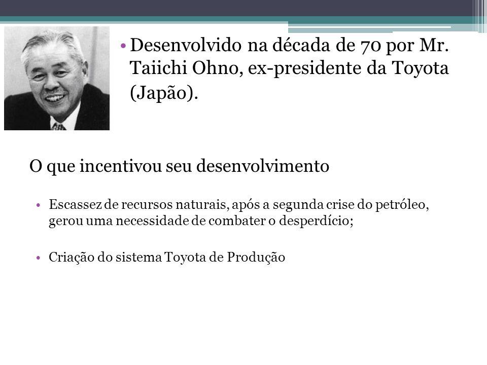 •Desenvolvido na década de 70 por Mr.Taiichi Ohno, ex-presidente da Toyota (Japão).
