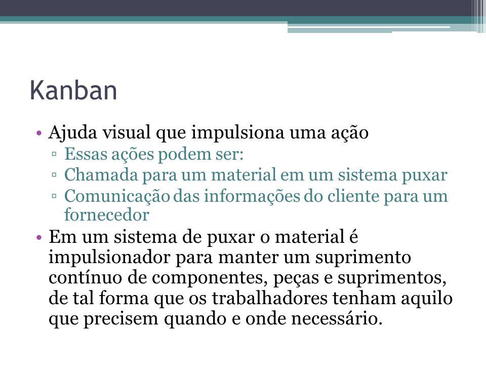 •Sistema de Empurrar, mais usado nas industrias. •Sistema de Puxar, base do Kanban.