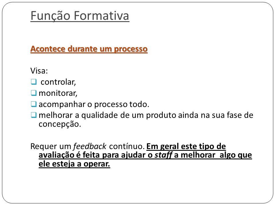 Função Formativa Acontece durante um processo Visa:  controlar,  monitorar,  acompanhar o processo todo.  melhorar a qualidade de um produto ainda