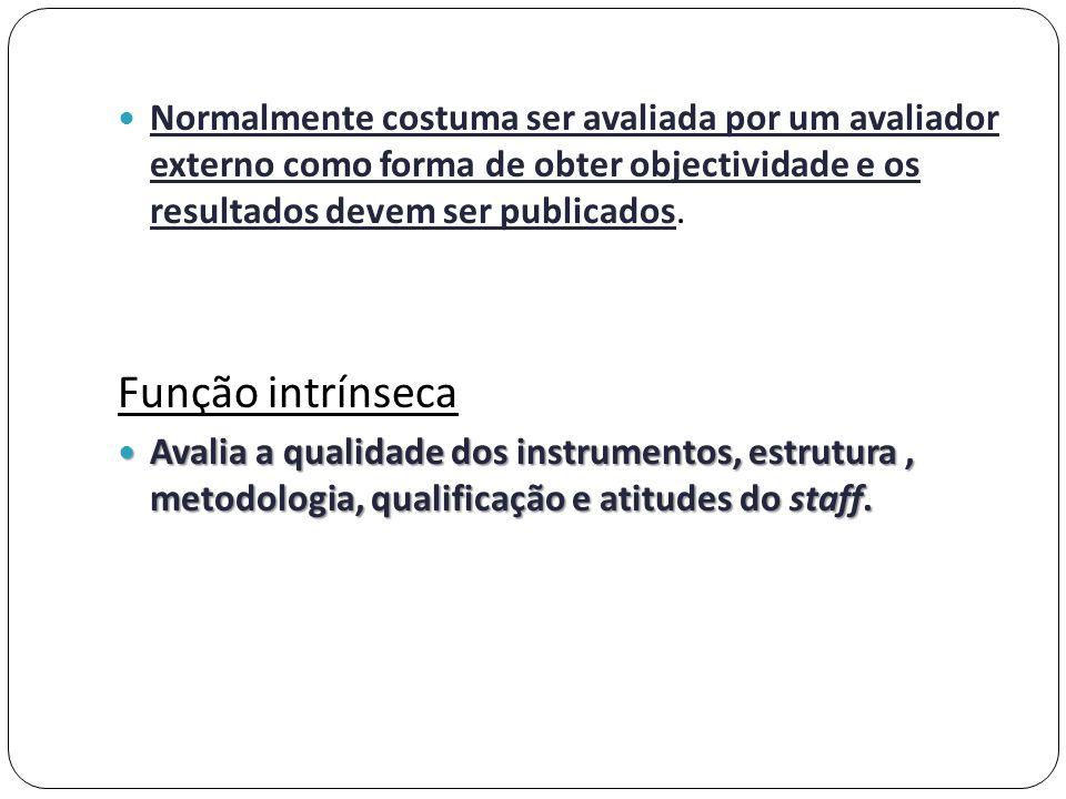  Normalmente costuma ser avaliada por um avaliador externo como forma de obter objectividade e os resultados devem ser publicados. Função intrínseca