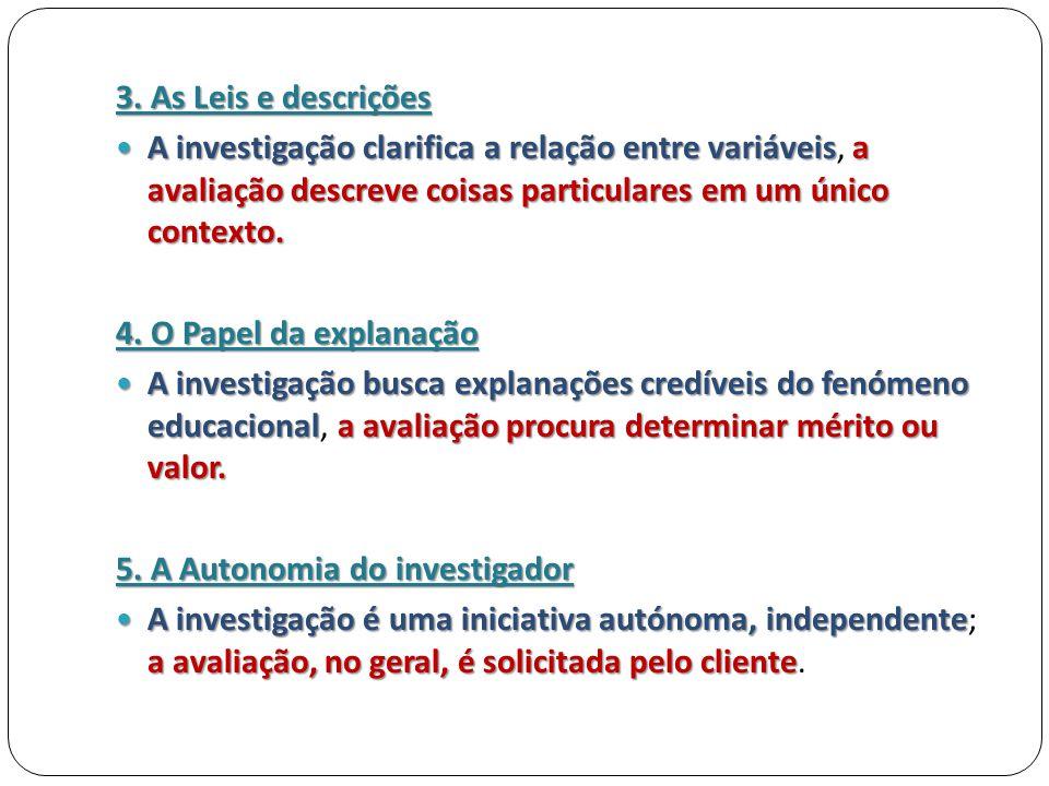 3. As Leis e descrições  A investigação clarifica a relação entre variáveisa avaliação descreve coisas particulares em um único contexto.  A investi