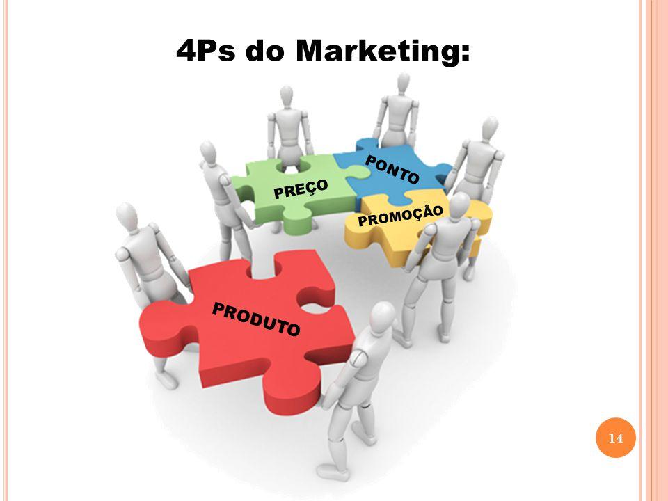 4Ps do Marketing: 14 PRODUTO PREÇO PONTO PROMOÇÃO