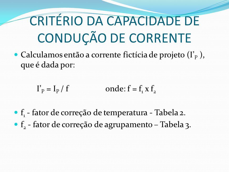 CRITÉRIO DA CAPACIDADE DE CONDUÇÃO DE CORRENTE  Calculamos então a corrente fictícia de projeto (I' P ), que é dada por: I' P = I P / fonde: f = f 1 x f 2  f 1 - fator de correção de temperatura - Tabela 2.