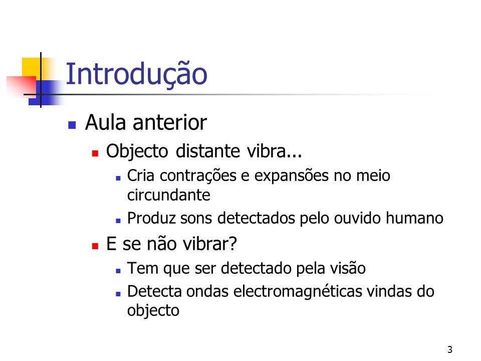 2 Sumário  Introdução  Sistema Visual Humano  Representação da Cor  Propriedades Temporais da Visão